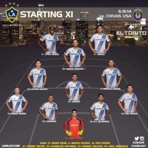 LGBT soccer Galaxy lineup