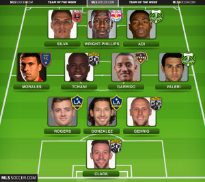 Robbie Rogers Team of the Week